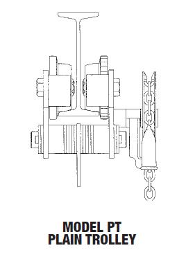 12 TON MODEL PT PLAIN TROLLEY TYPE